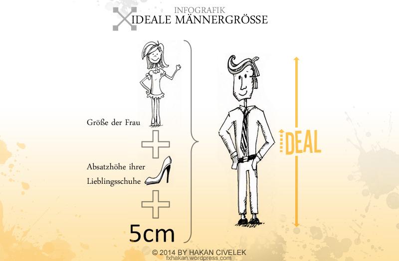Infografik - Ideale Männergröße